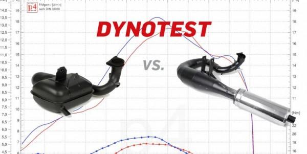 Vespa Auspuff Test P?fstand Dyno