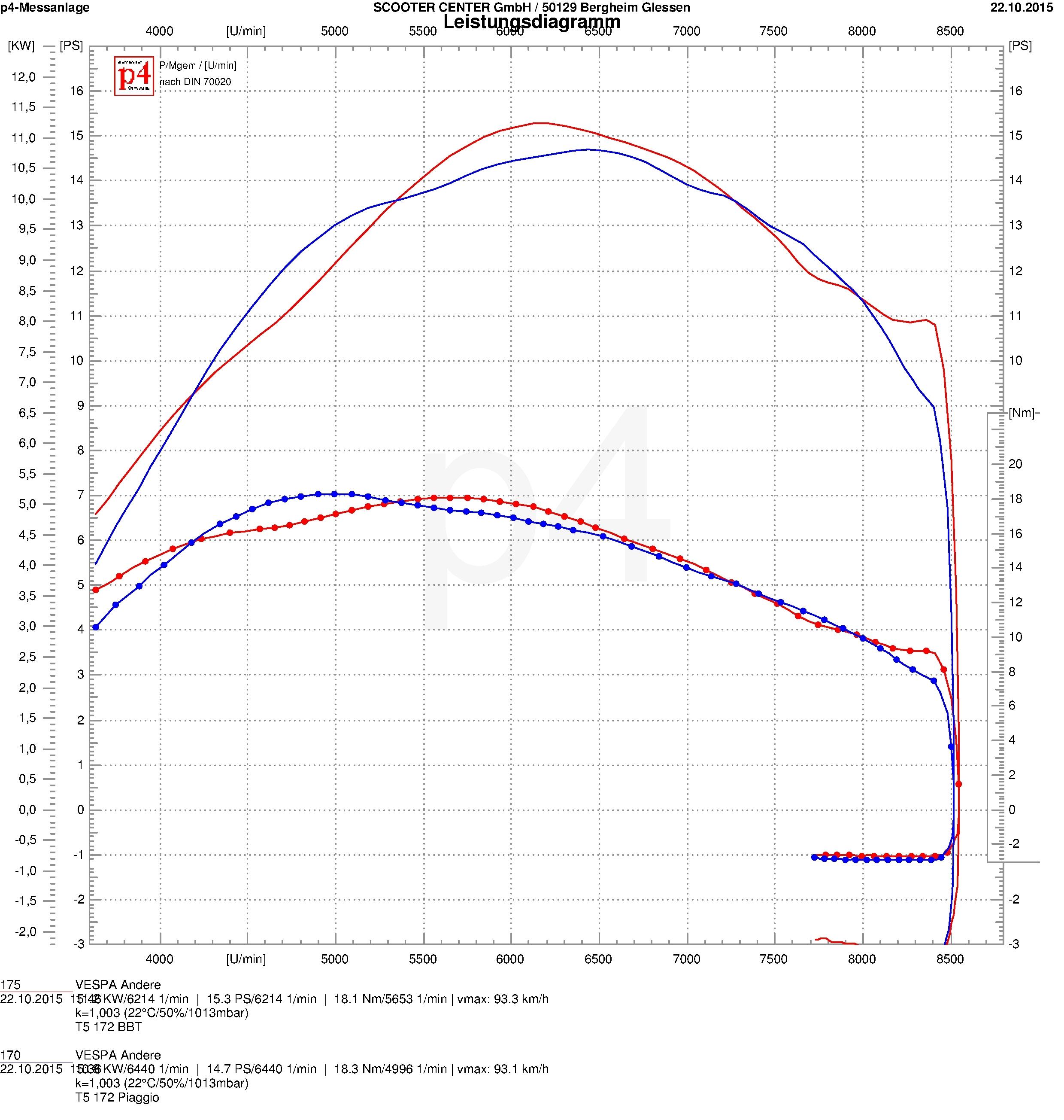 dyno-diagram_bgm_bigbox-bgm1012tr