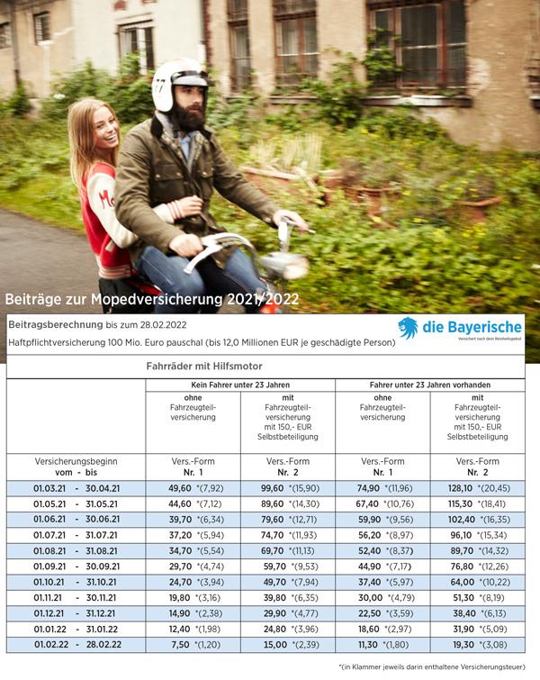 Verischerungskennzeichen 2021 Mofa Moped Kennzeichen 2021 2022